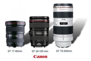 Canon - objektiv